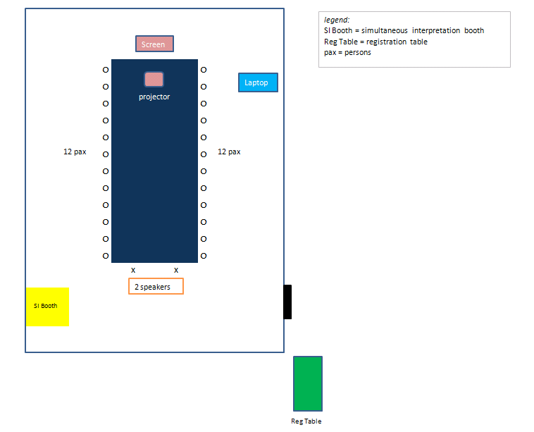 a room layout diagram with a long rectangle table